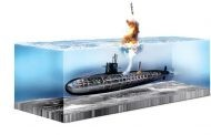 A Peek Into India's Top Secret & Costliest Defence Project, Nuclear Submarines
