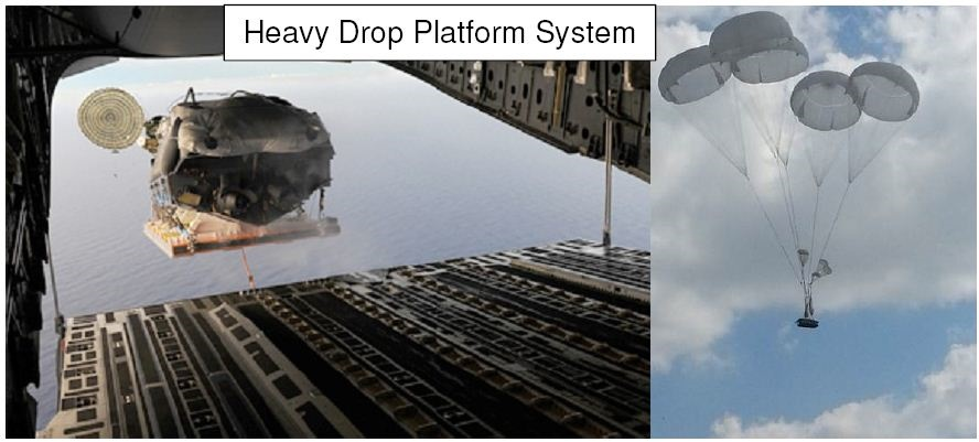 Heavy Drop Platform System L&T