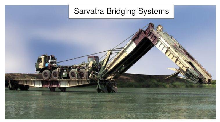 Sarvatra Bridging Systems L&T