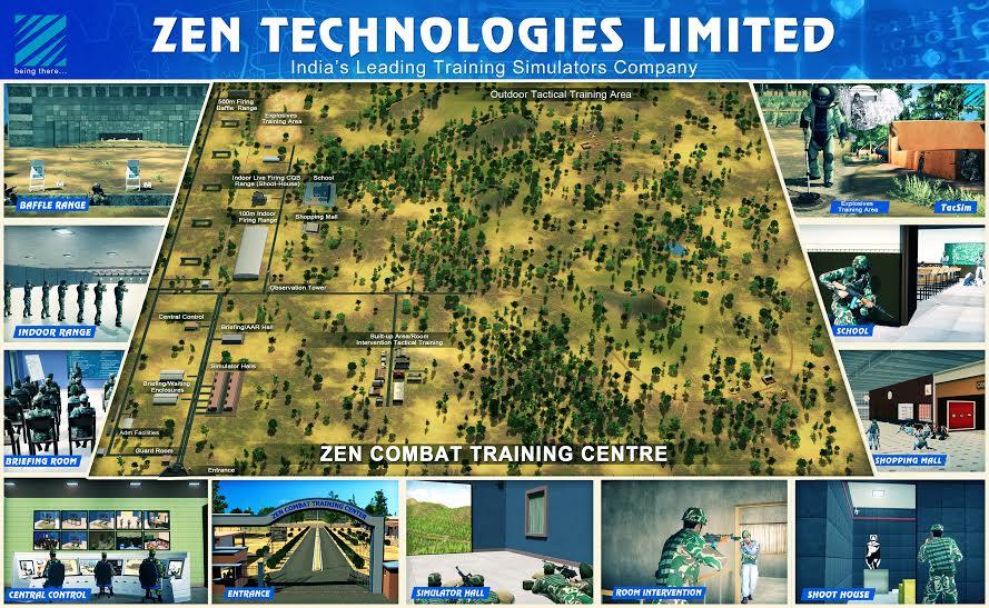 Zen CTC 2