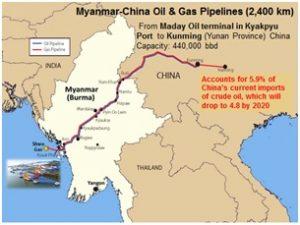 myanmar-china-oil-gas pipeline