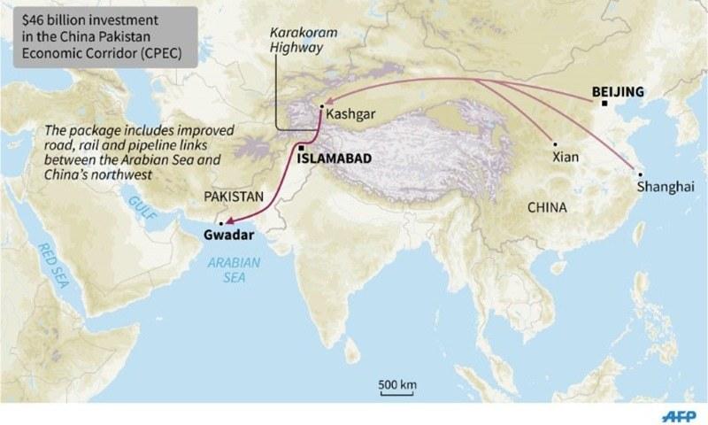 China-Pakistan Economic Corridor and Gwadar Port -- A New Security Strategic Paradigm