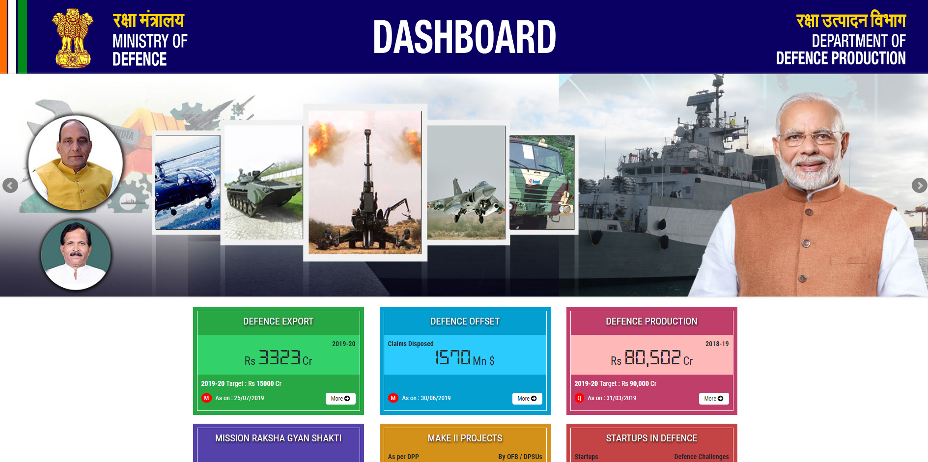 User-Friendly Interface Defence Production Dashboard Launched