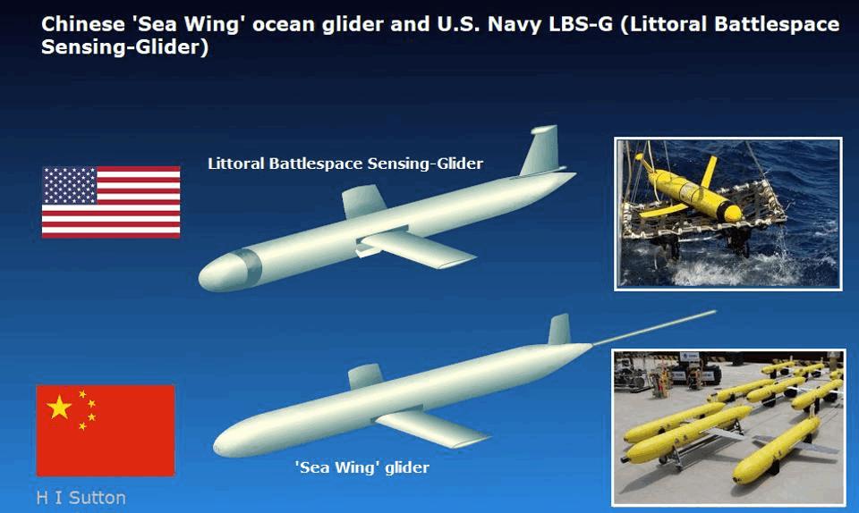 China Deployed 12 Underwater Drones in Indian Ocean