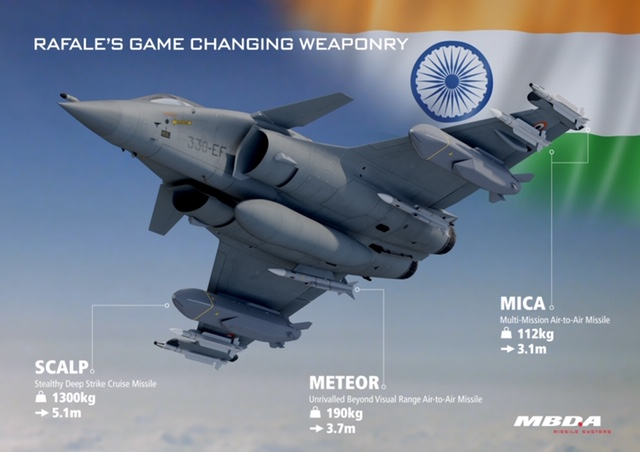 India Getting Rafale Fighters Loaded with Game-Changing Weapons
