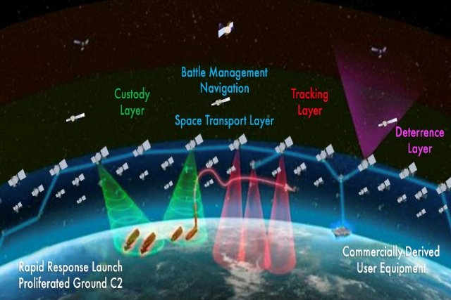 L3Harris, SpaceX Selected to Build Satellites that Track Hypersonic Missiles
